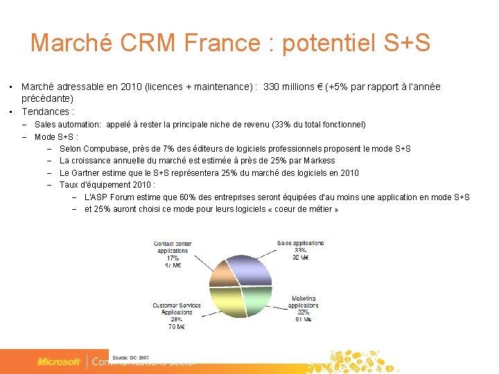 Marché CRM France : potentiel S+S • Marché adressable en 2010 (licences + maintenance)