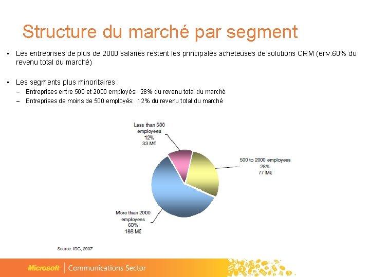 Structure du marché par segment • Les entreprises de plus de 2000 salariés restent
