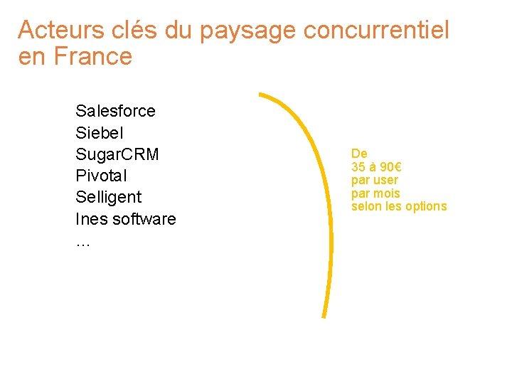 Acteurs clés du paysage concurrentiel en France Salesforce Siebel Sugar. CRM Pivotal Selligent Ines
