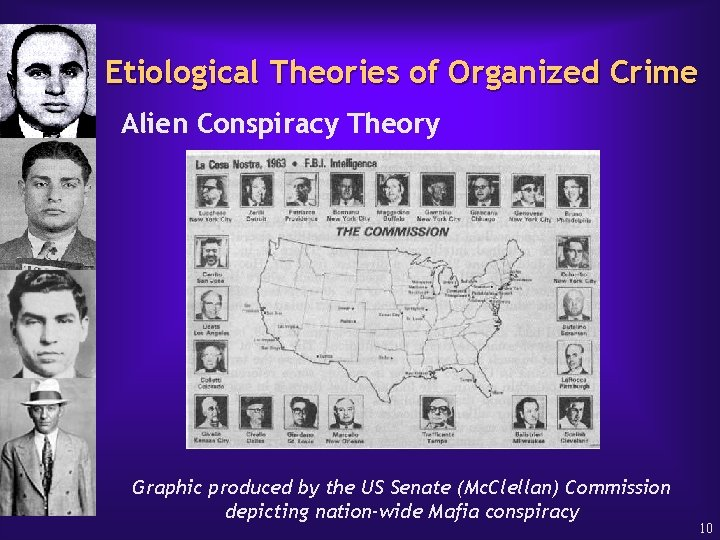 Etiological Theories of Organized Crime Alien Conspiracy Theory Graphic produced by the US Senate
