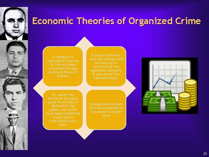 Economic Theories of Organized Crime In addition to sociological theories, OC has also been