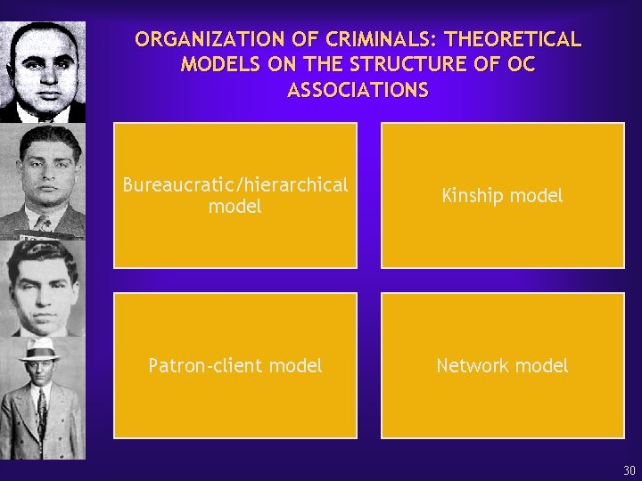 ORGANIZATION OF CRIMINALS: THEORETICAL MODELS ON THE STRUCTURE OF OC ASSOCIATIONS Bureaucratic/hierarchical model Kinship