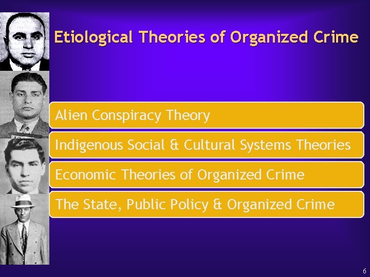 Etiological Theories of Organized Crime Alien Conspiracy Theory Indigenous Social & Cultural Systems Theories