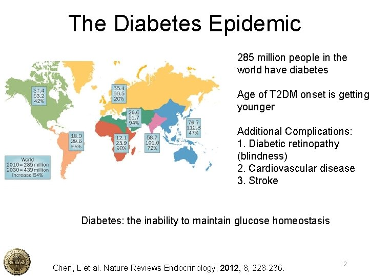 The Diabetes Epidemic 285 million people in the world have diabetes Age of T