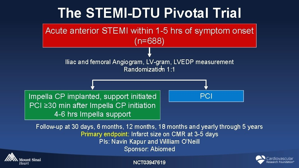 The STEMI-DTU Pivotal Trial Acute anterior STEMI within 1 -5 hrs of symptom onset