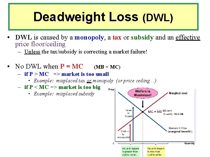 Deadweight Loss (DWL) • DWL is caused by a monopoly, a tax or subsidy