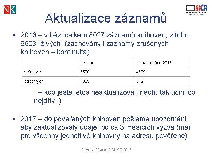 Aktualizace záznamů • 2016 – v bázi celkem 8027 záznamů knihoven, z toho 6603