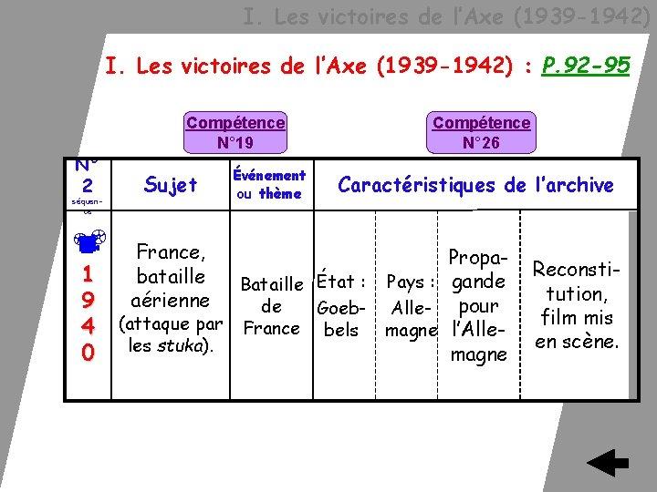 I. Les victoires de l'Axe (1939 -1942) : P. 92 -95 N° 2