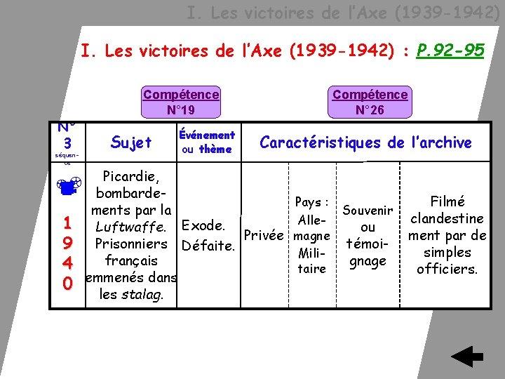 I. Les victoires de l'Axe (1939 -1942) : P. 92 -95 N° 3