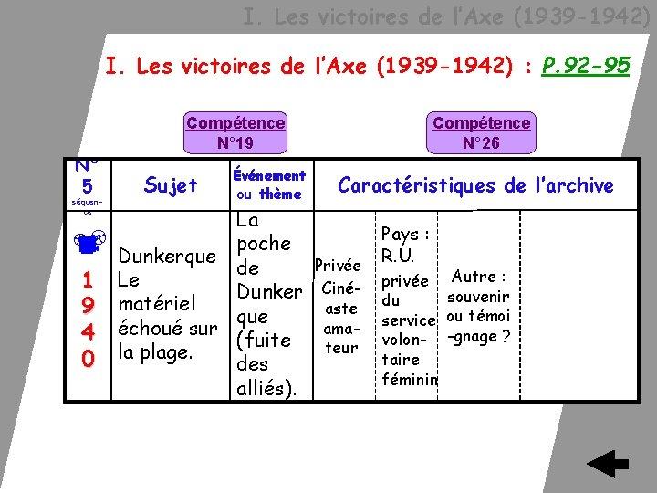I. Les victoires de l'Axe (1939 -1942) : P. 92 -95 N° 5