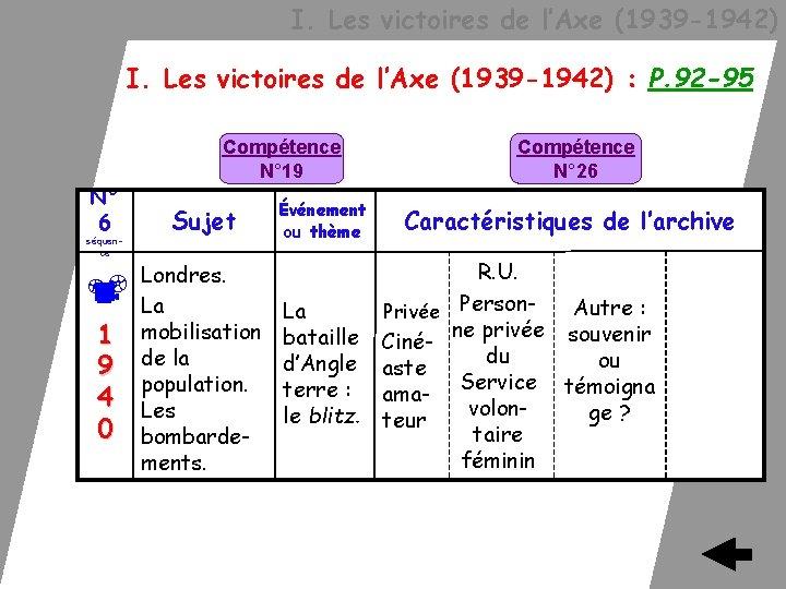 I. Les victoires de l'Axe (1939 -1942) : P. 92 -95 N° 6