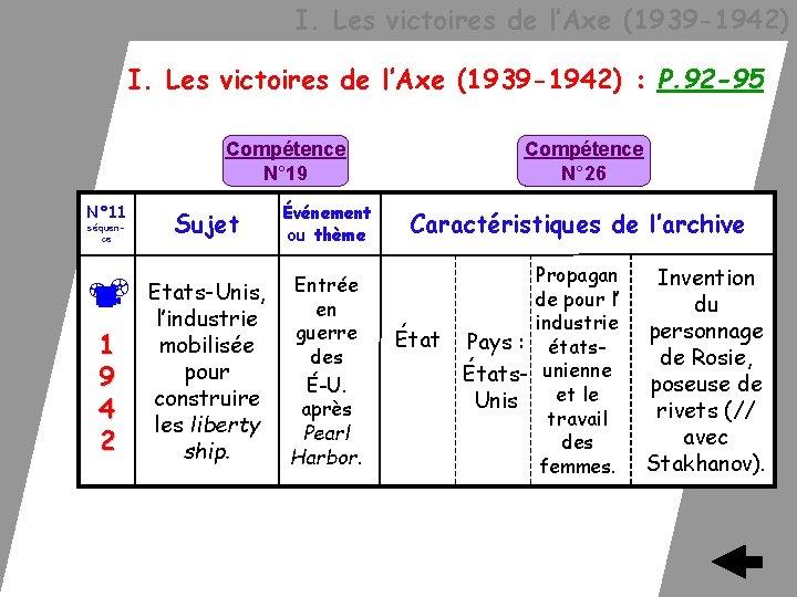 I. Les victoires de l'Axe (1939 -1942) : P. 92 -95 Compétence N°