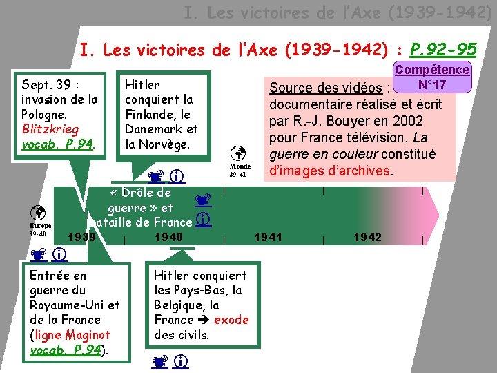 I. Les victoires de l'Axe (1939 -1942) : P. 92 -95 Sept. 39