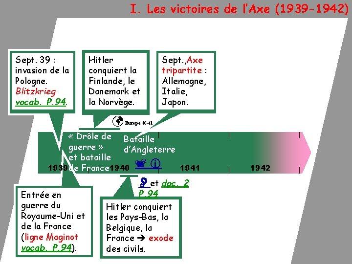 I. Les victoires de l'Axe (1939 -1942) Sept. 39 : invasion de la