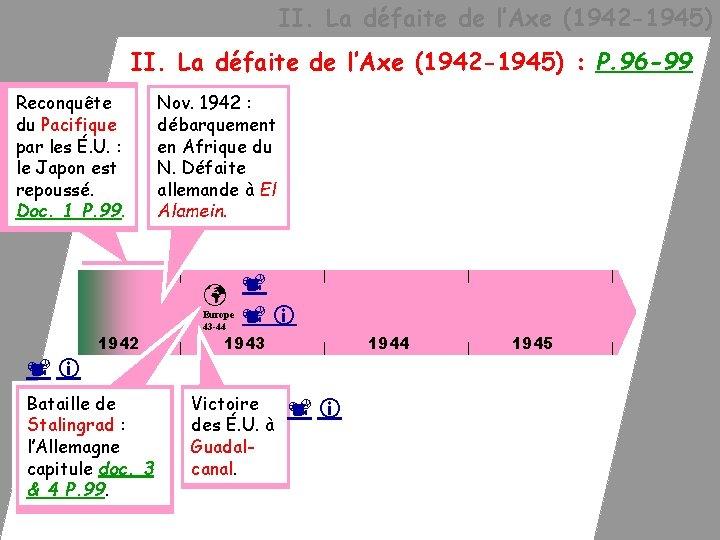 II. La défaite de l'Axe (1942 -1945) : P. 96 -99 Reconquête du