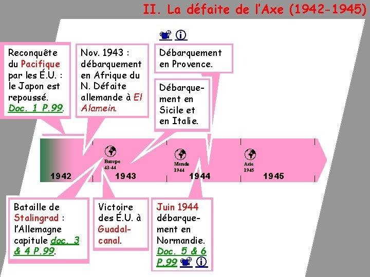 II. La défaite de l'Axe (1942 -1945) Reconquête du Pacifique par les É.