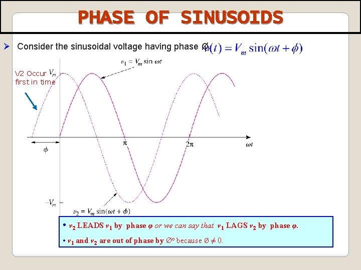 PHASE OF SINUSOIDS Ø Consider the sinusoidal voltage having phase Ø, V 2 Occur