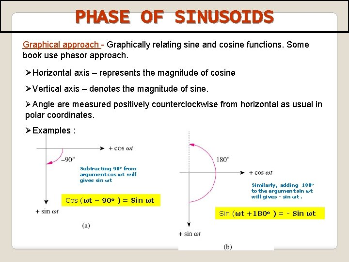 PHASE OF SINUSOIDS Graphical approach - Graphically relating sine and cosine functions. Some book
