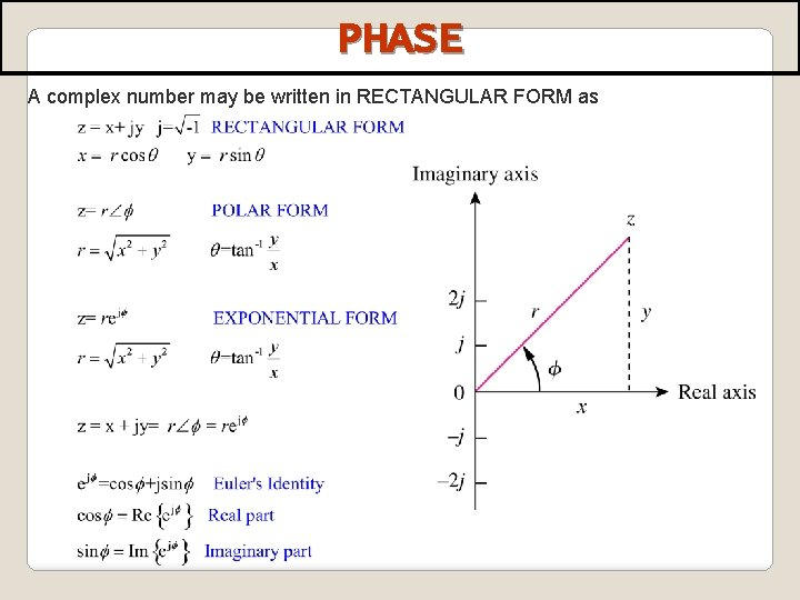 PHASE A complex number may be written in RECTANGULAR FORM as