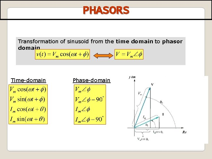 PHASORS Transformation of sinusoid from the time domain to phasor domain Time-domain Phase-domain