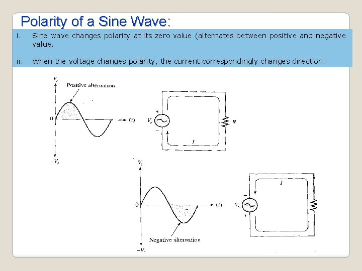 Polarity of a Sine Wave: i. Sine wave changes polarity at its zero value
