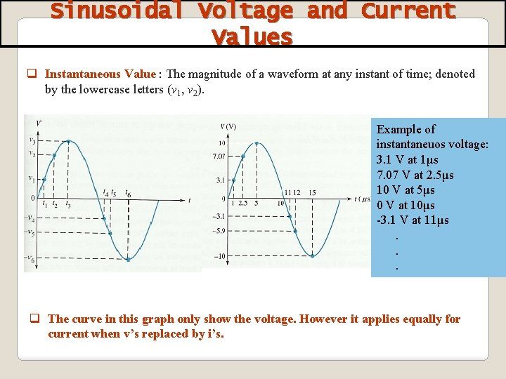 Sinusoidal Voltage and Current Values q Instantaneous Value : The magnitude of a waveform