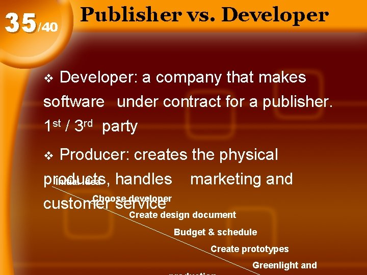 35/40 Publisher vs. Developer: a company that makes software under contract for a publisher.