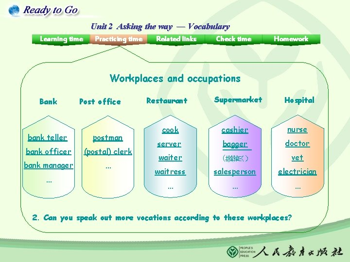 Unit 2 Asking the way — Vocabulary Learning time Practicing time Related links Check