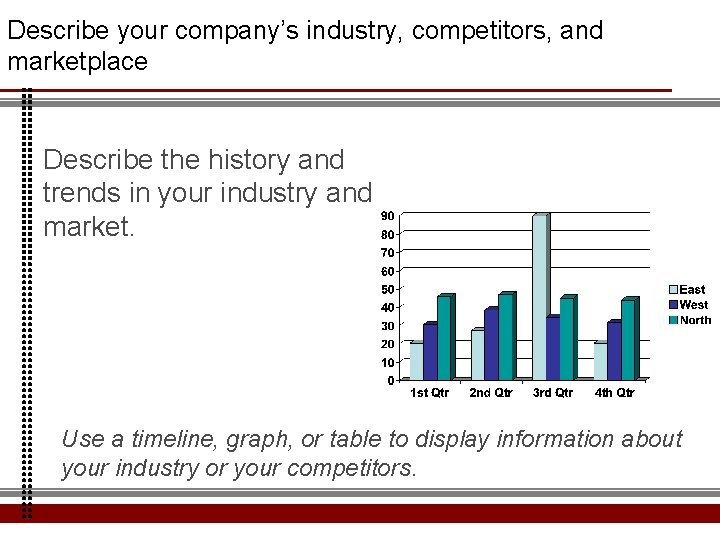 Describe your company's industry, competitors, and marketplace Describe the history and trends in your