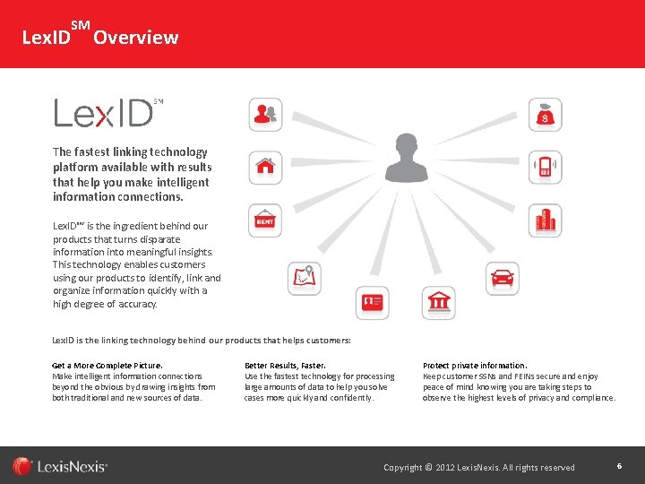 Lex. ID SM Overview The fastest linking technology platform available with results that help