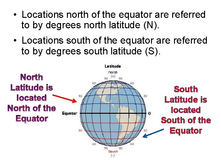 • Locations north of the equator are referred to by degrees north latitude