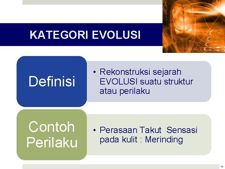 KATEGORI EVOLUSI Definisi • Rekonstruksi sejarah EVOLUSI suatu struktur atau perilaku Contoh Perilaku •