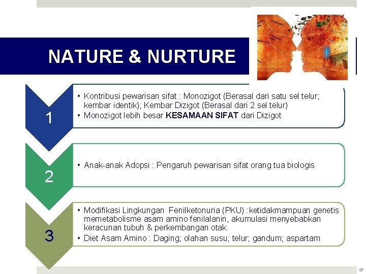 NATURE & NURTURE 1 2 3 • Kontribusi pewarisan sifat : Monozigot (Berasal dari