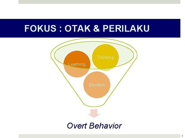 FOKUS : OTAK & PERILAKU Thinking Learning Emotion Overt Behavior 6