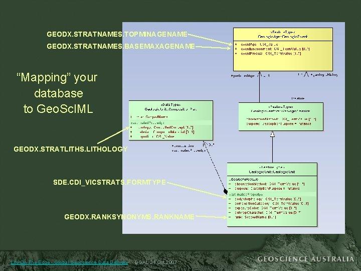 """GEODX. STRATNAMES. TOPMINAGENAME GEODX. STRATNAMES. BASEMAXAGENAME """"Mapping"""" your database to Geo. Sc. IML GEODX."""