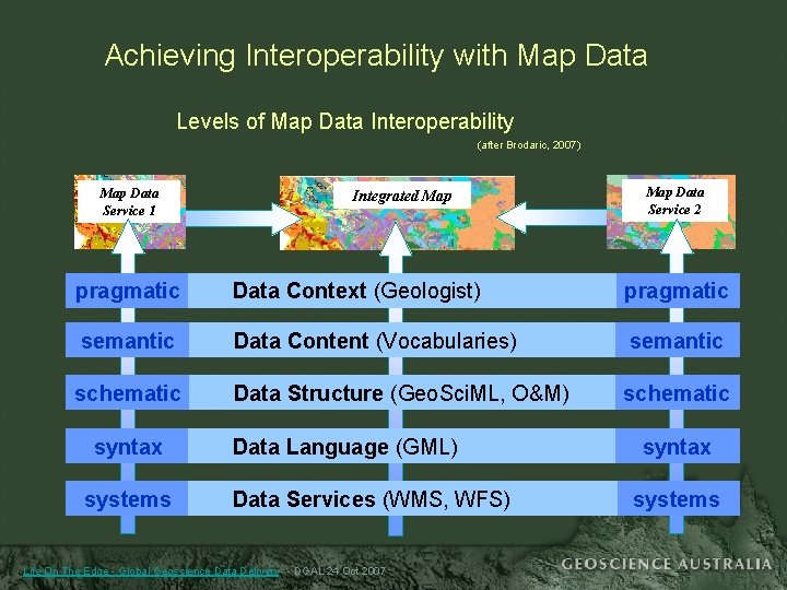 Achieving Interoperability with Map Data Levels of Map Data Interoperability (after Brodaric, 2007) Map