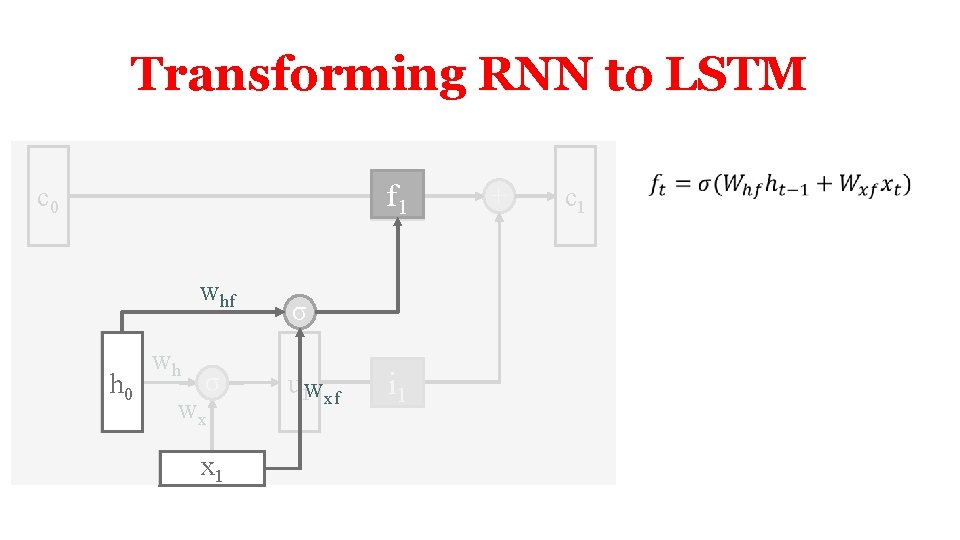 Transforming RNN to LSTM f 1 c 0 whf h 0 wh σ wx