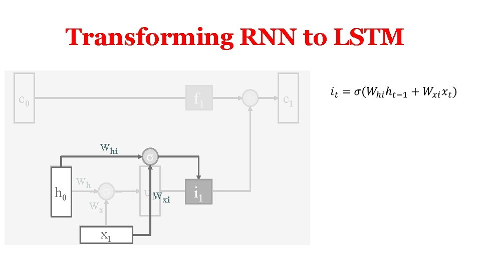 Transforming RNN to LSTM f 1 c 0 whi h 0 wh σ wx