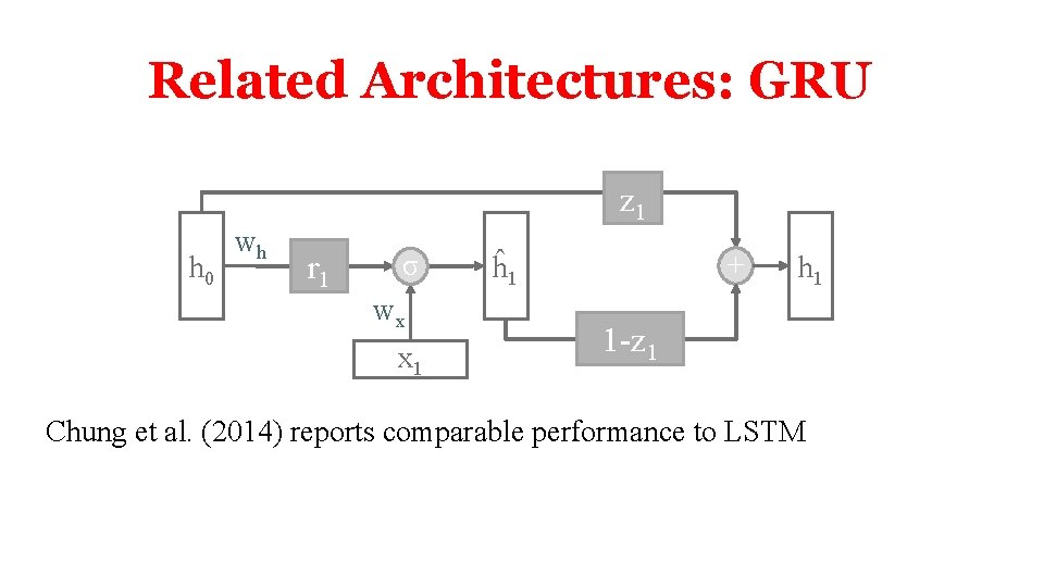 Related Architectures: GRU h 0 wh z 1 r 1 σ wx x 1