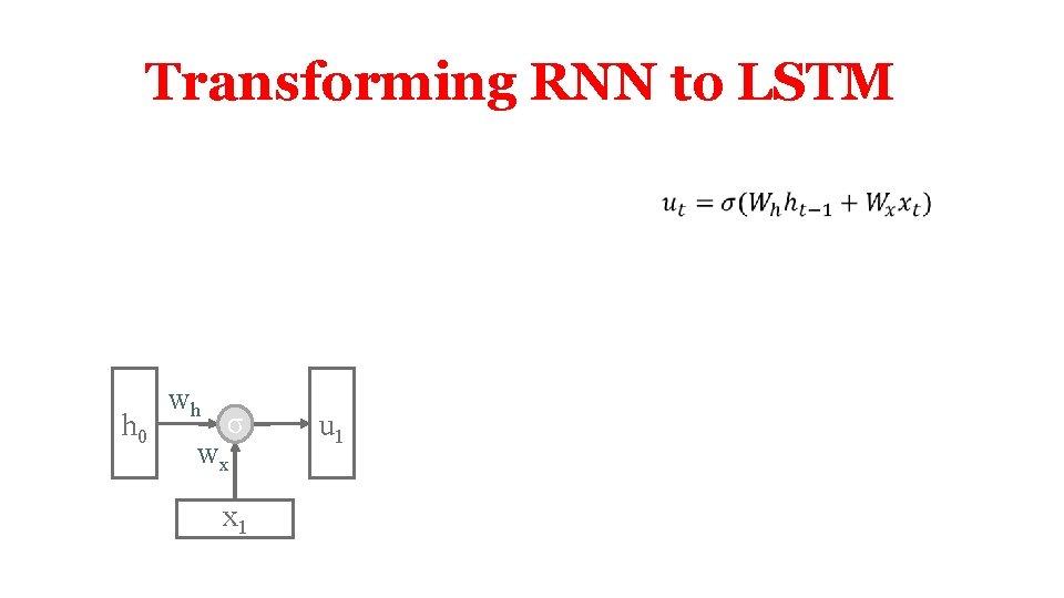 Transforming RNN to LSTM h 0 wh σ wx x 1 u 1