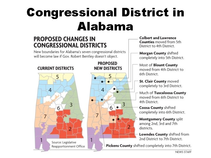 Congressional District in Alabama