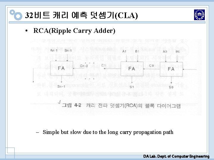 32비트 캐리 예측 덧셈기(CLA) • RCA(Ripple Carry Adder) – Simple but slow due to