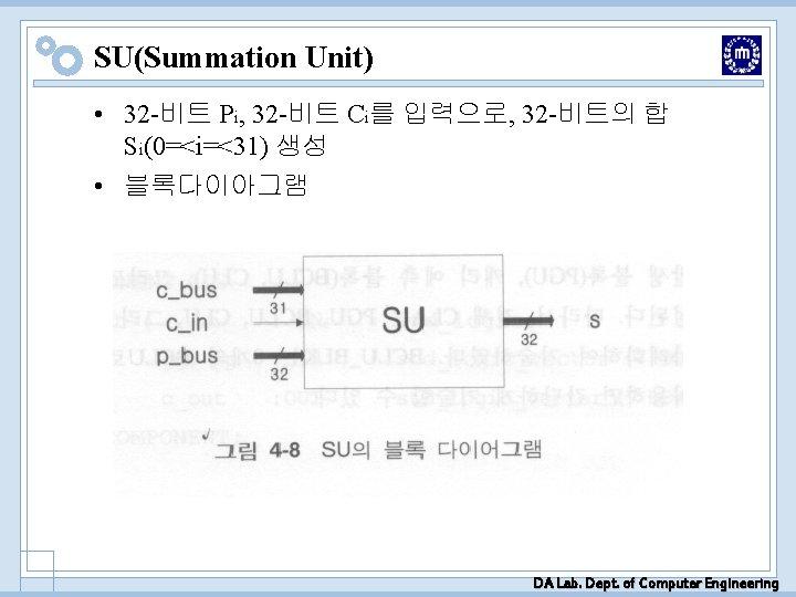 SU(Summation Unit) • 32 -비트 Pi, 32 -비트 Ci를 입력으로, 32 -비트의 합 Si(0=<i=<31)