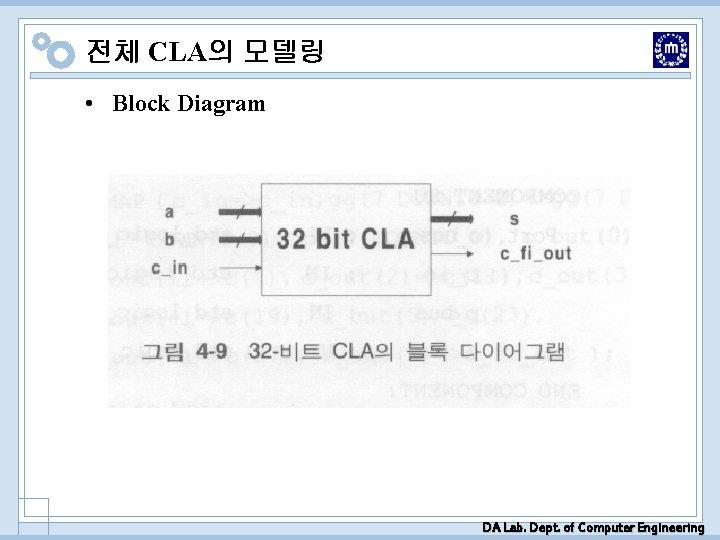 전체 CLA의 모델링 • Block Diagram DA Lab. Dept. of Computer Engineering