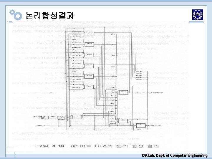 논리합성결과 DA Lab. Dept. of Computer Engineering
