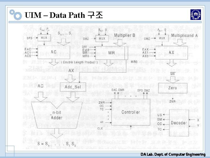 UIM – Data Path 구조 DA Lab. Dept. of Computer Engineering