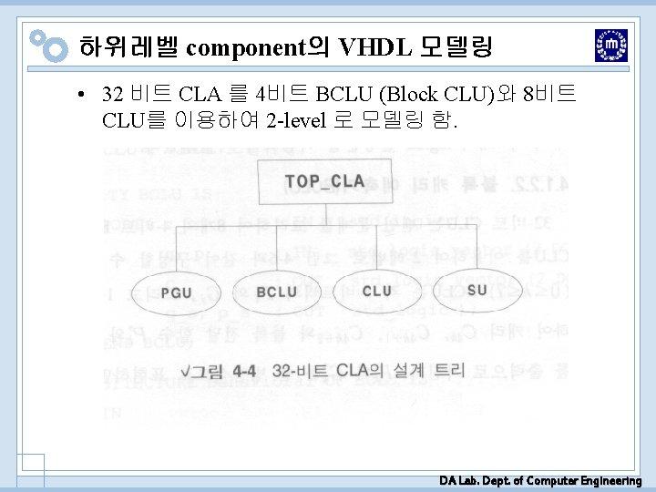 하위레벨 component의 VHDL 모델링 • 32 비트 CLA 를 4비트 BCLU (Block CLU)와 8비트