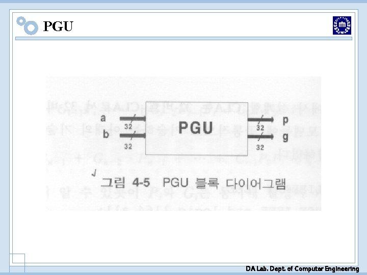 PGU DA Lab. Dept. of Computer Engineering