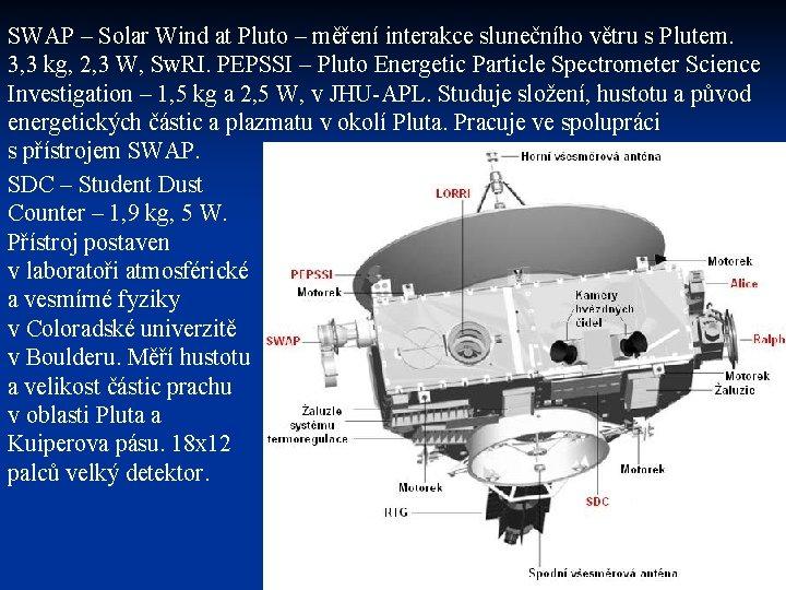 SWAP – Solar Wind at Pluto – měření interakce slunečního větru s Plutem. 3,