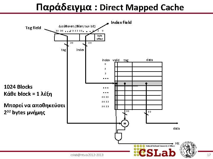 Παράδειγμα : Direct Mapped Cache Tag field Index field Διεύθυνση (θέση των bit) 3